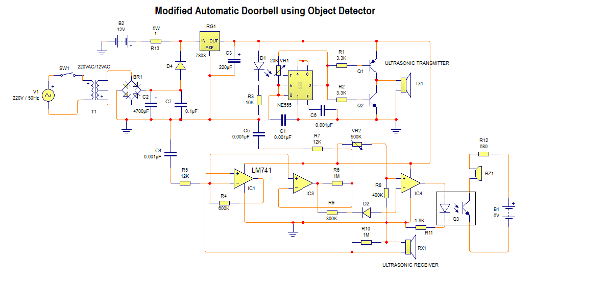 AUTOMATIC DOORBELL USING OBJECT DETECTION